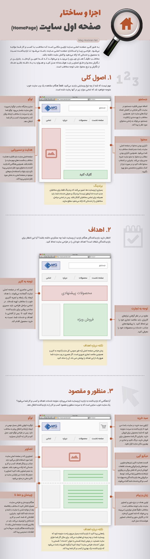اجزا و ساختار صفحه اول سایت