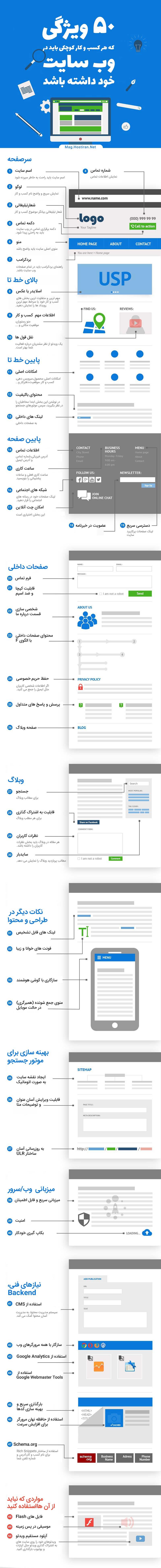 ۵٠ ویژگی ضروری در طراحی سایت شرکت ها